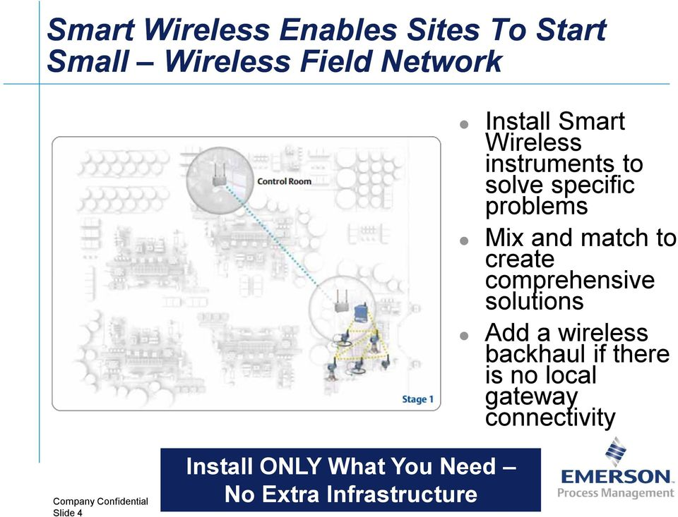 create comprehensive solutions Add a wireless backhaul if there is no local