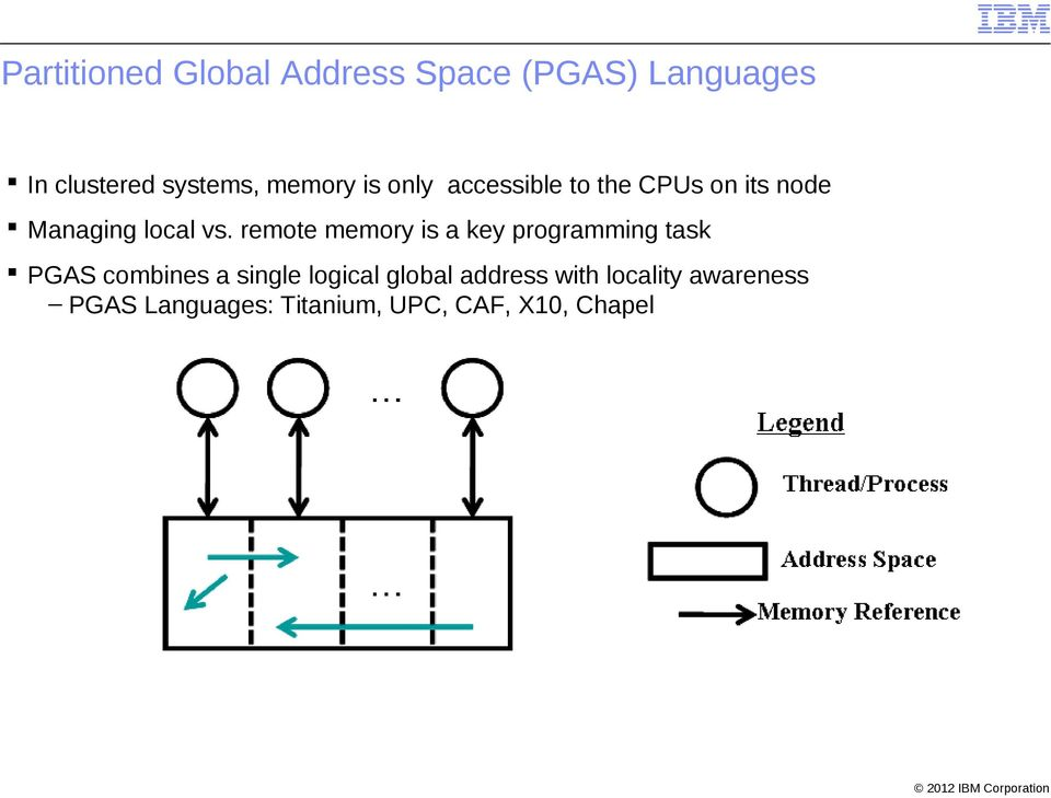 remote memory is a key programming task PGAS combines a single logical