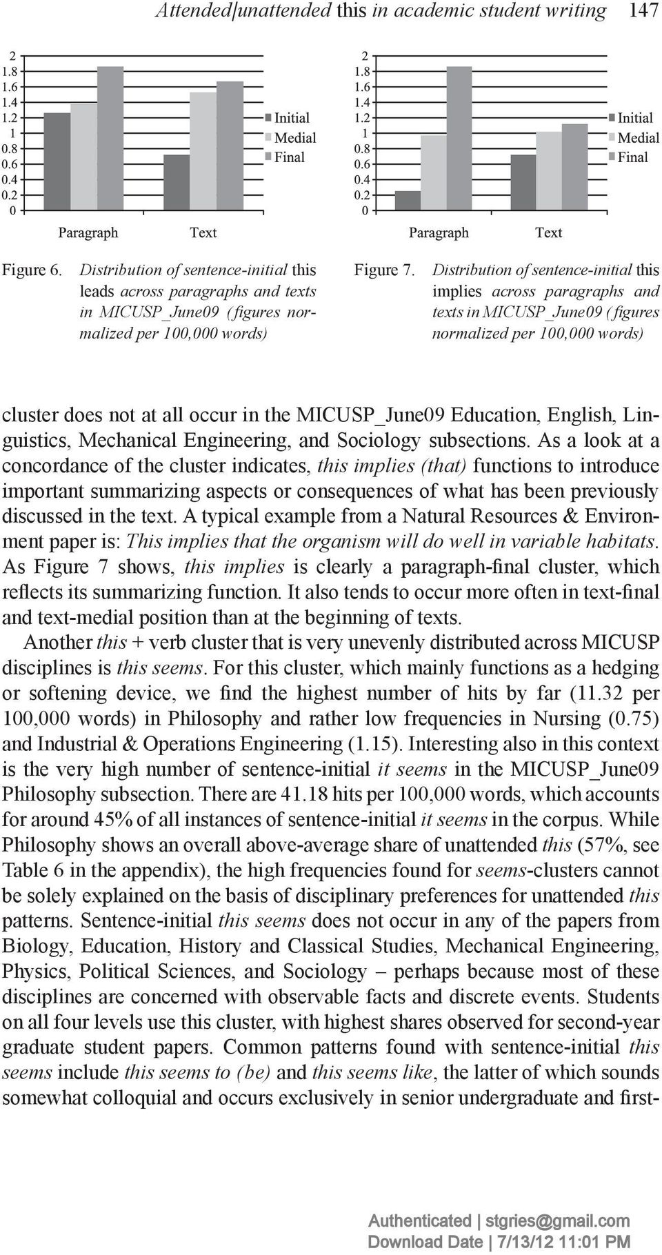 Distribution of sentence-initial this implies across paragraphs and texts in MICUSP_June09 ( figures normalized per 100,000 words) cluster does not at all occur in the MICUSP_June09 Education,