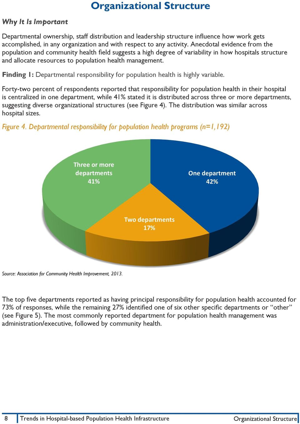 Finding 1: Departmental responsibility for population health is highly variable.