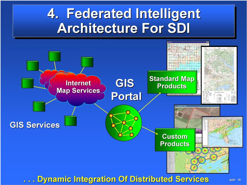 Products GIS Services Custom Products.