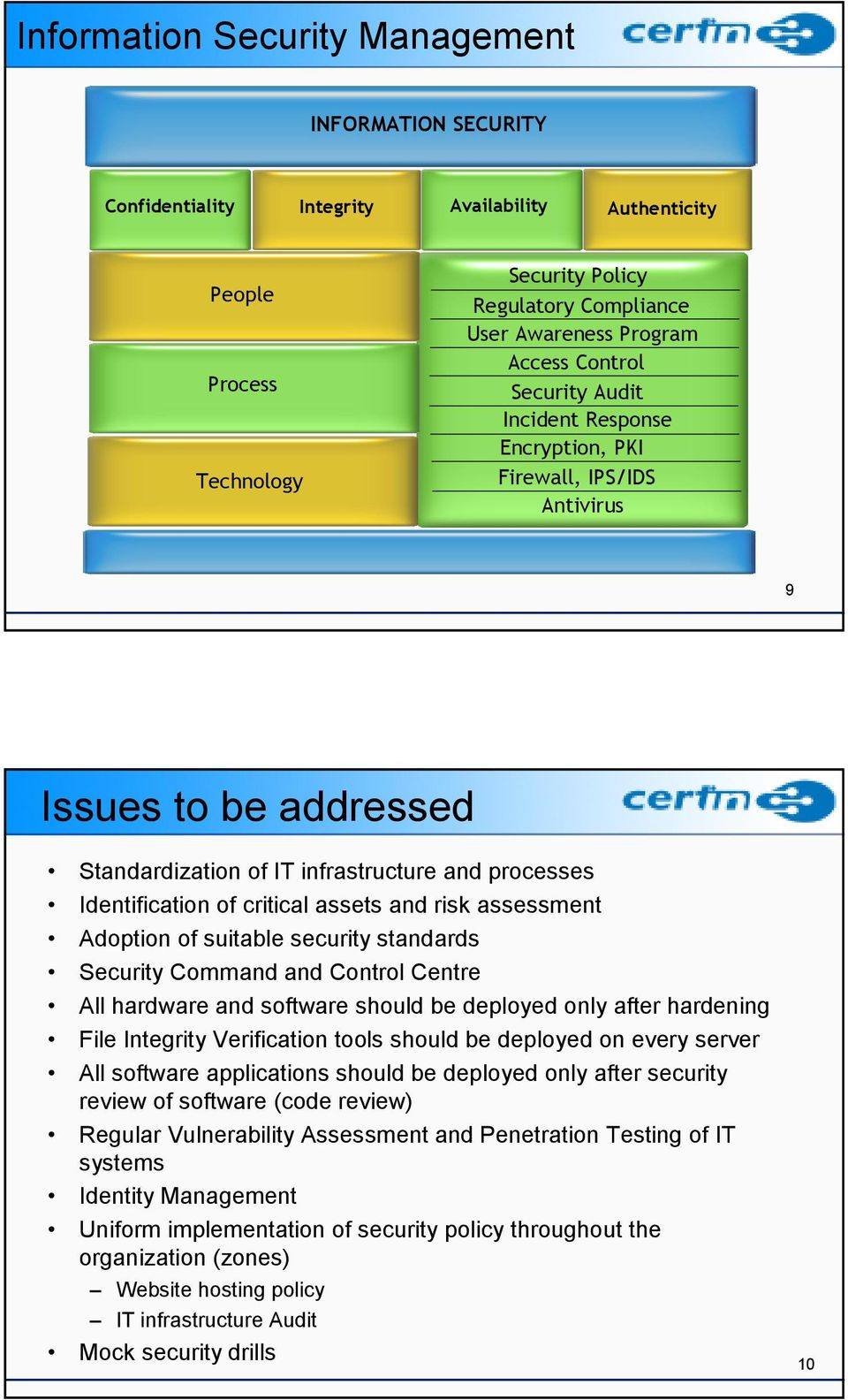 risk assessment Adoption of suitable security standards Security Command and Control Centre All hardware and software should be deployed only after hardening File Integrity Verification tools should