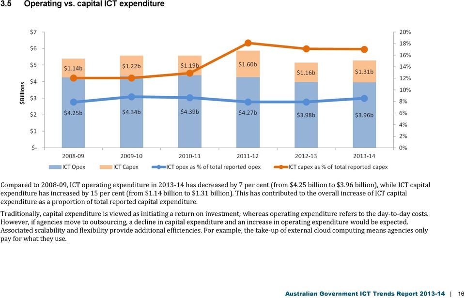 This has contributed to the overall increase of ICT capital expenditure as a proportion of total reported capital expenditure.