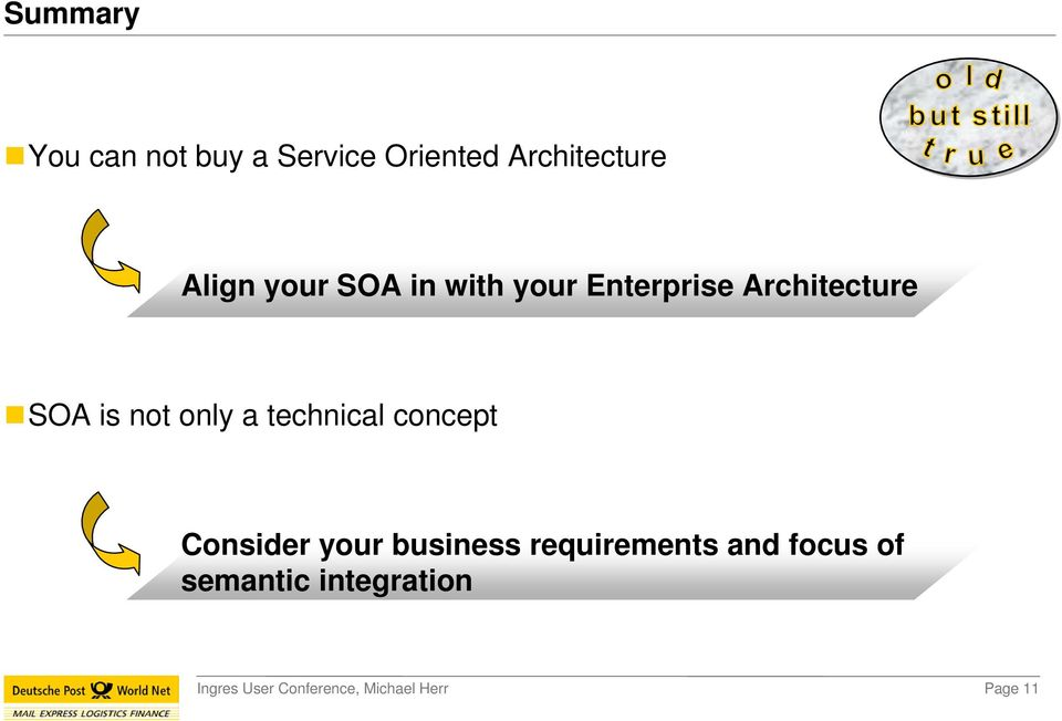 Architecture SOA is not only a technical concept