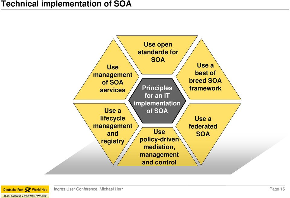 for an IT implementation of SOA Use policy-driven mediation,