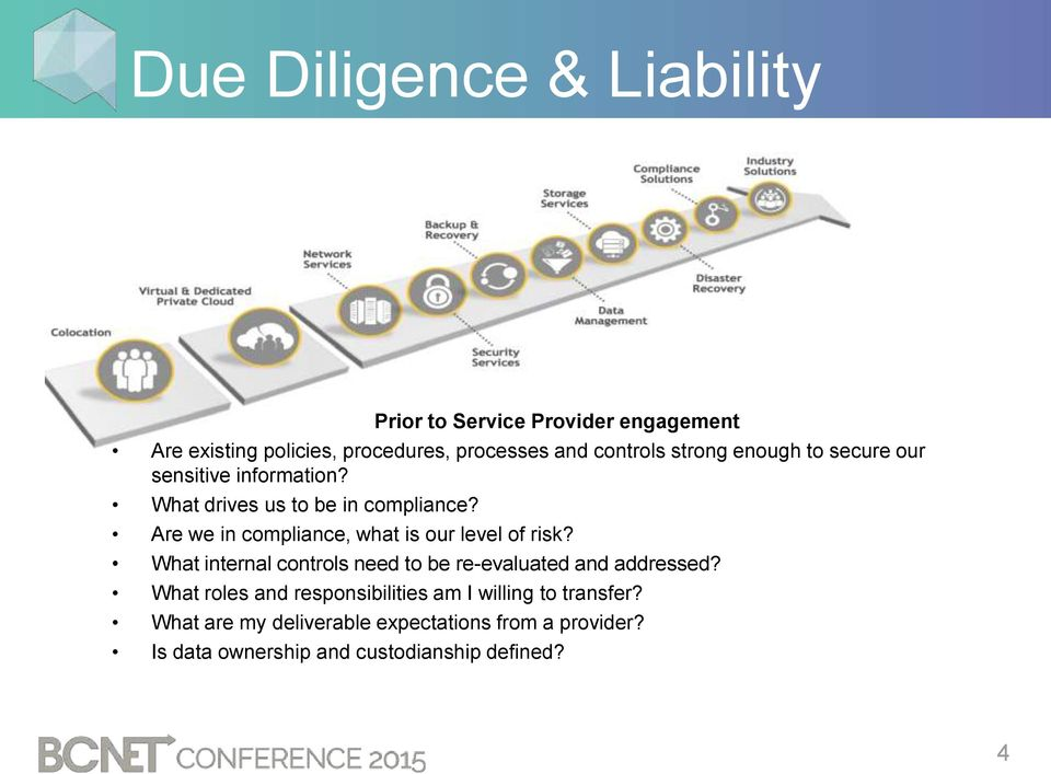 Are we in compliance, what is our level of risk? What internal controls need to be re-evaluated and addressed?
