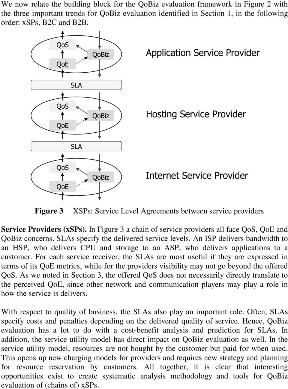 "z >³ H -ª«z / >ª5 4«z > ª œ : : Dš µ 9 0 -ª( H H ""ª«z / >ª5 4«z > ª Figure 3 XSPs: Service Level Agreements between service providers Service Providers (xsps)."