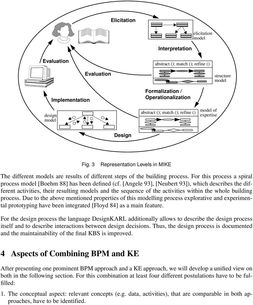 For this process a spiral process model [Boehm 88] has been defined (cf.