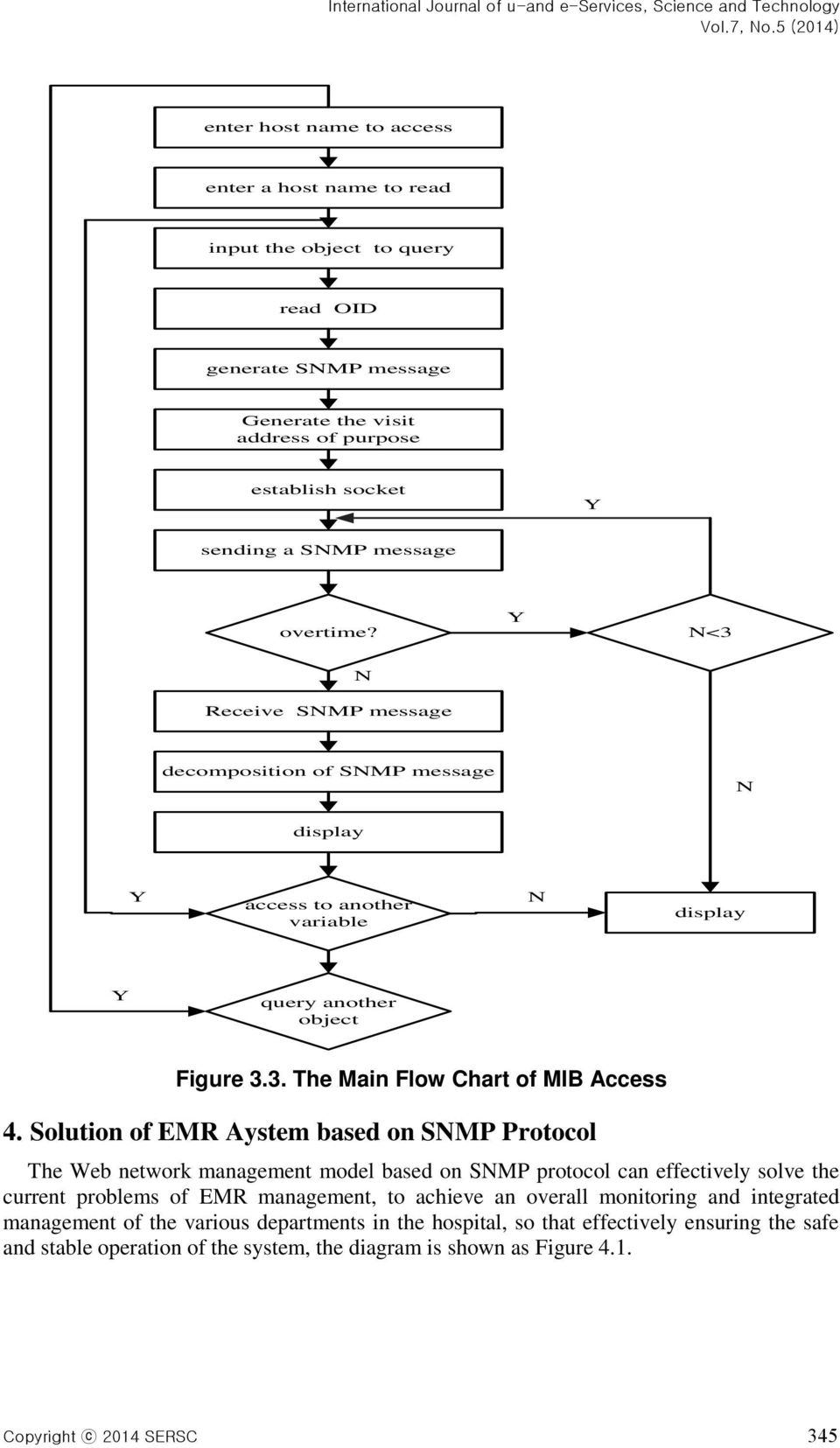 Solution of EMR Aystem based on SNMP Protocol The Web network management model based on SNMP protocol can effectively solve the current problems of EMR management, to achieve an overall