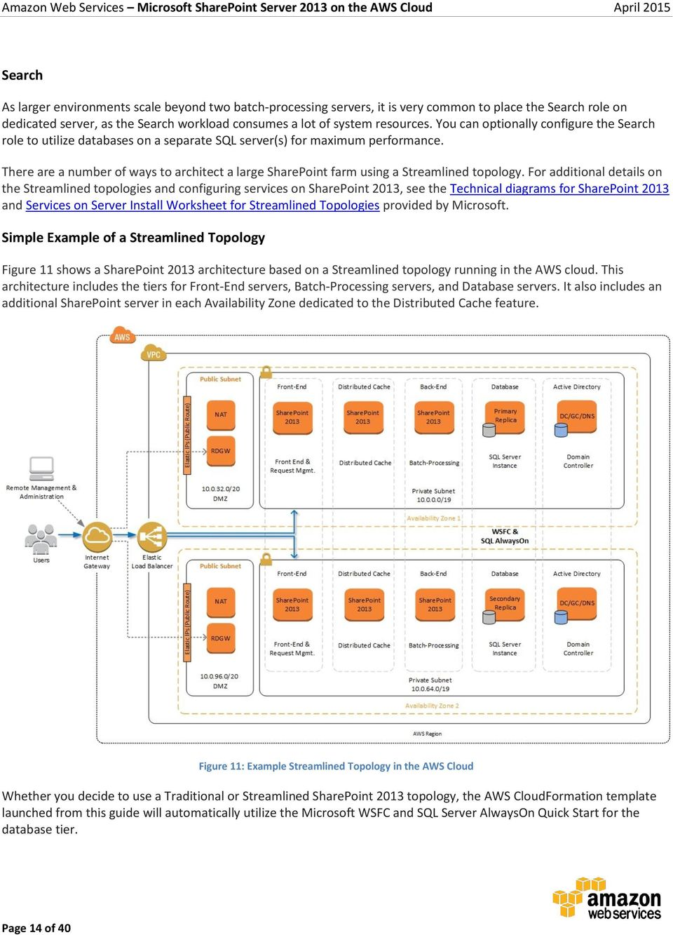 There are a number of ways to architect a large SharePoint farm using a Streamlined topology.