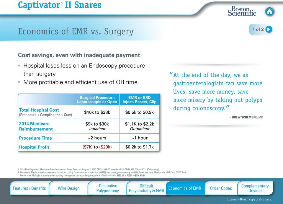 Complication + Stay) Surgical Procedure Laparascopic or Open EMR or ESD Inject, Resect, Clip $16k to $38k $0.5k to $0.
