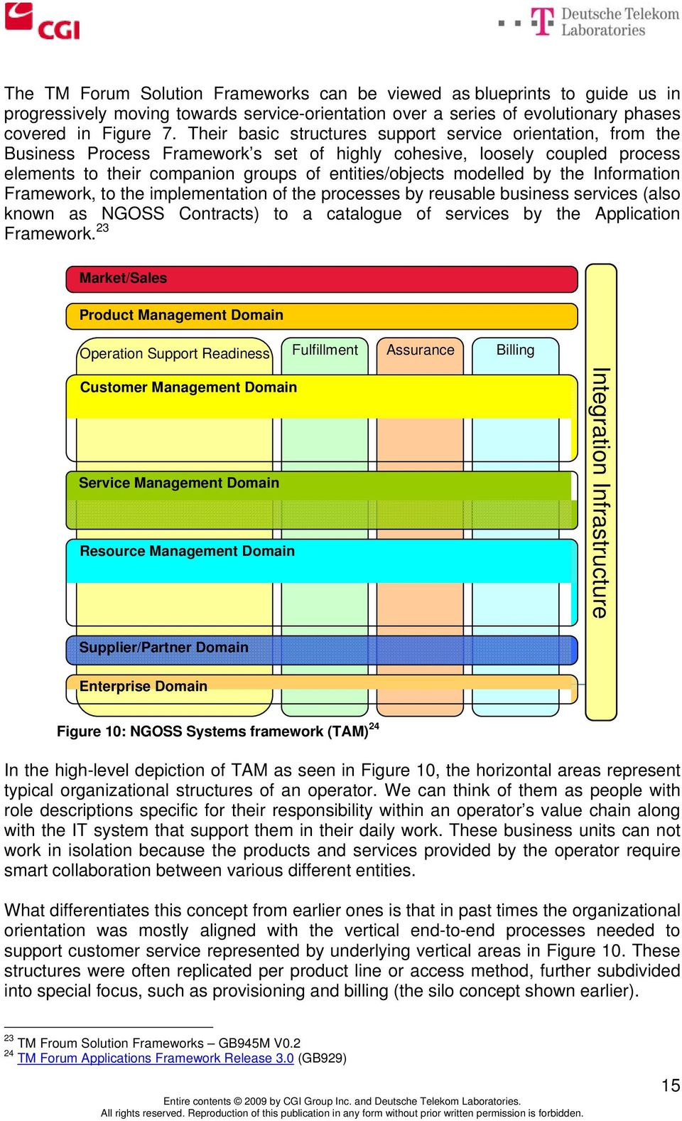 modelled by the Information Framework, to the implementation of the processes by reusable business services (also known as NGOSS Contracts) to a catalogue of services by the Application Framework.