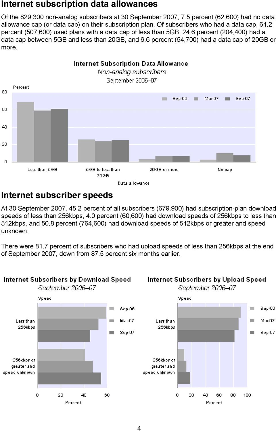 6 percent (54,700) had a data cap of 20GB or more. Internet subscriber speeds At 30 September 2007, 45.