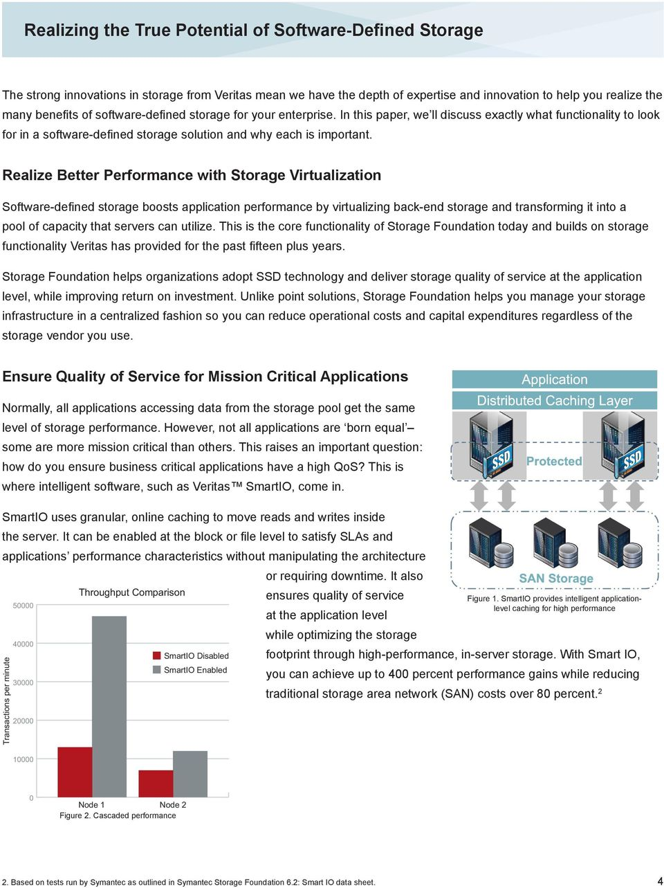 Realize Better Performance with Storage Virtualization Software-defined storage boosts application performance by virtualizing back-end storage and transforming it into a pool of capacity that
