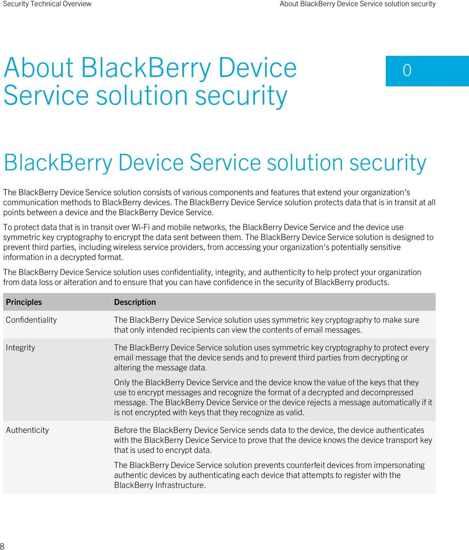 The BlackBerry Device Service solution protects data that is in transit at all points between a device and the BlackBerry Device Service.