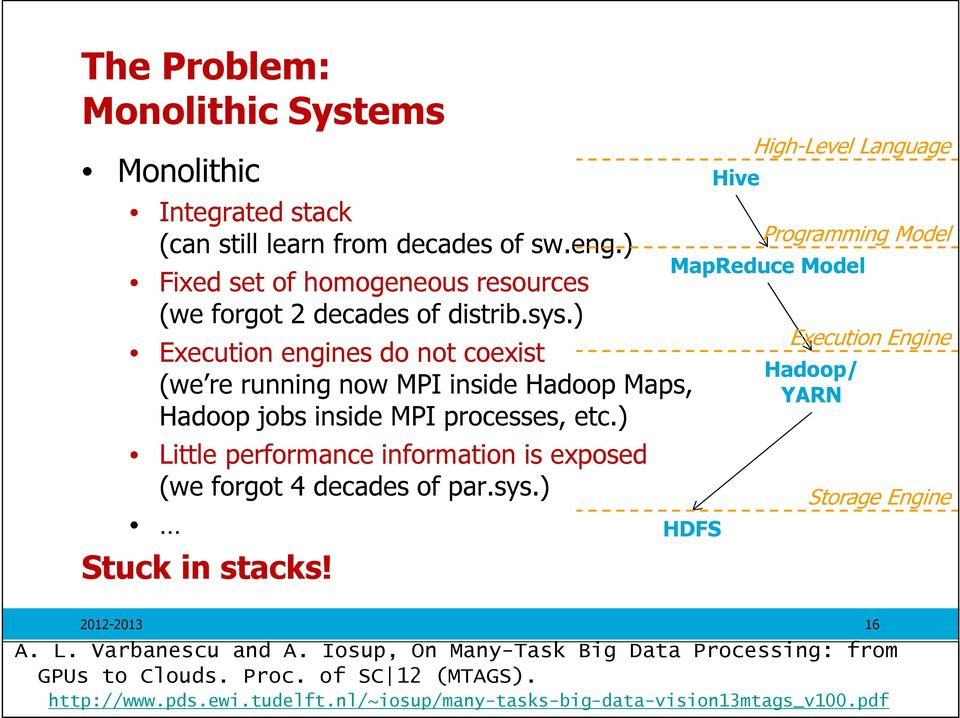 ) Little performance information is exposed (we forgot 4 decades of par.sys.) Stuck in stacks!