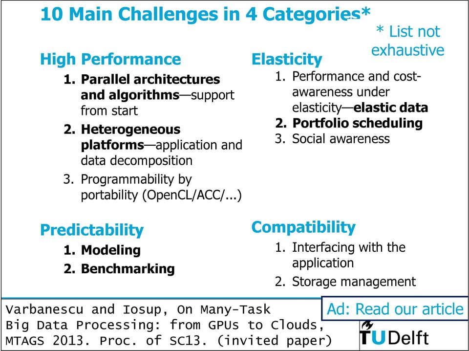 Performance and costawareness under elasticity elastic data 2. Portfolio scheduling 3. Social awareness Predictability 1. Modeling 2.