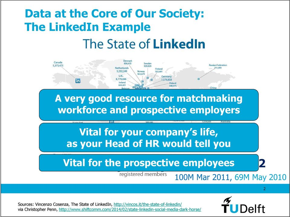 employees Feb 2012 100M Mar 2011, 69M May 2010 2 Sources: Vincenzo Cosenza, The State of LinkedIn, http://vincos.