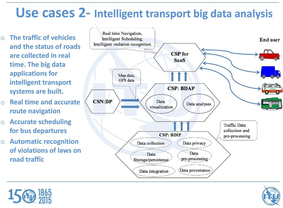 The big data applications for intelligent transport systems are built.