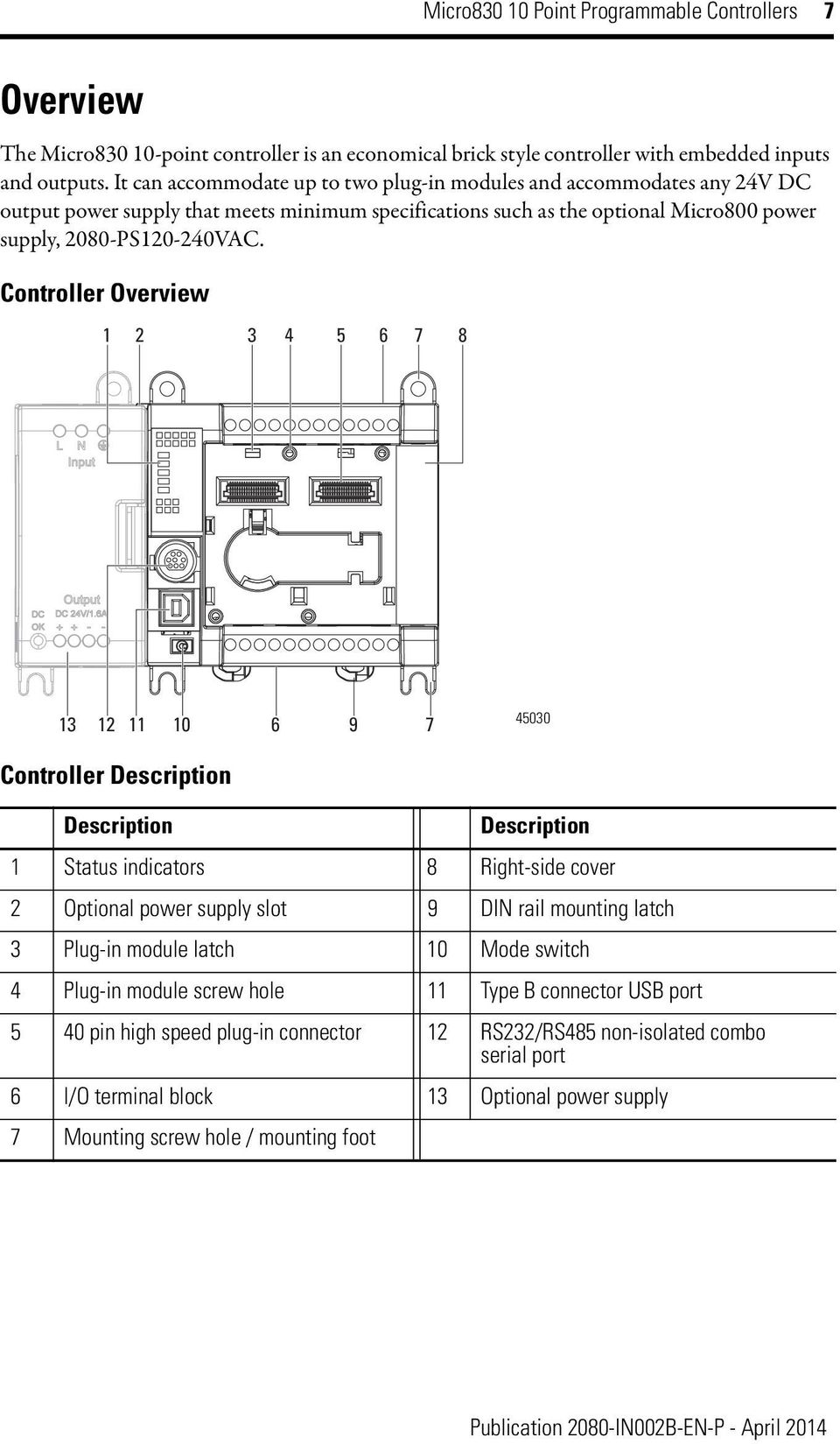 Controller Overview 1 2 3 4 5 6 7 8 13 12 11 10 6 9 7 45030 Controller Description Description Description 1 Status indicators 8 Right-side cover 2 Optional power supply slot 9 DIN rail mounting