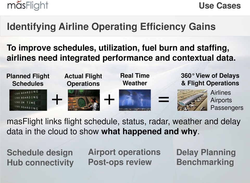 + + = 360 View of Delays & Flight Operations Airlines Airports Passengers masflight links flight schedule, status, radar, weather