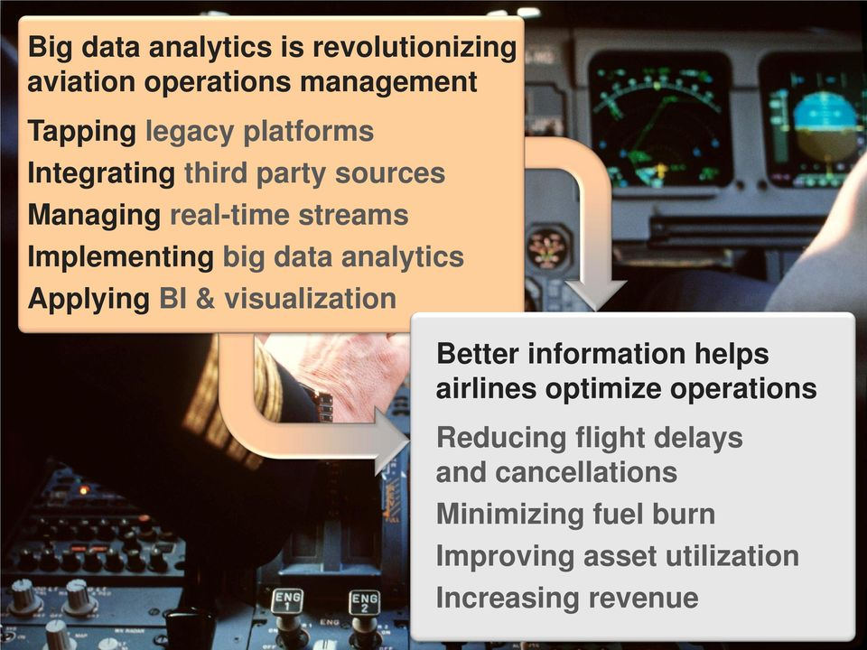 Applying BI & visualization Better information helps airlines optimize operations Reducing
