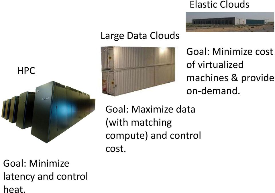 Large Data Clouds Goal: Maximize data (with