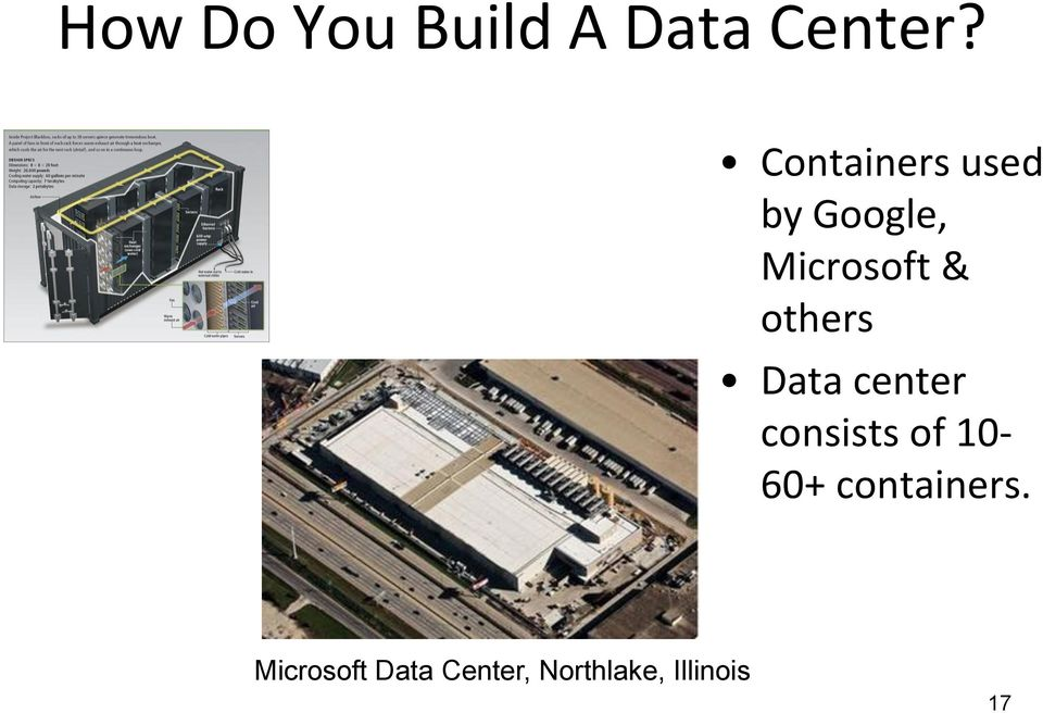 others Data center consists of 10-60+