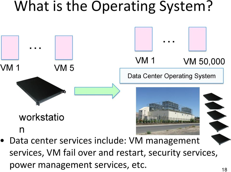 workstatio n Data center services include: VM management