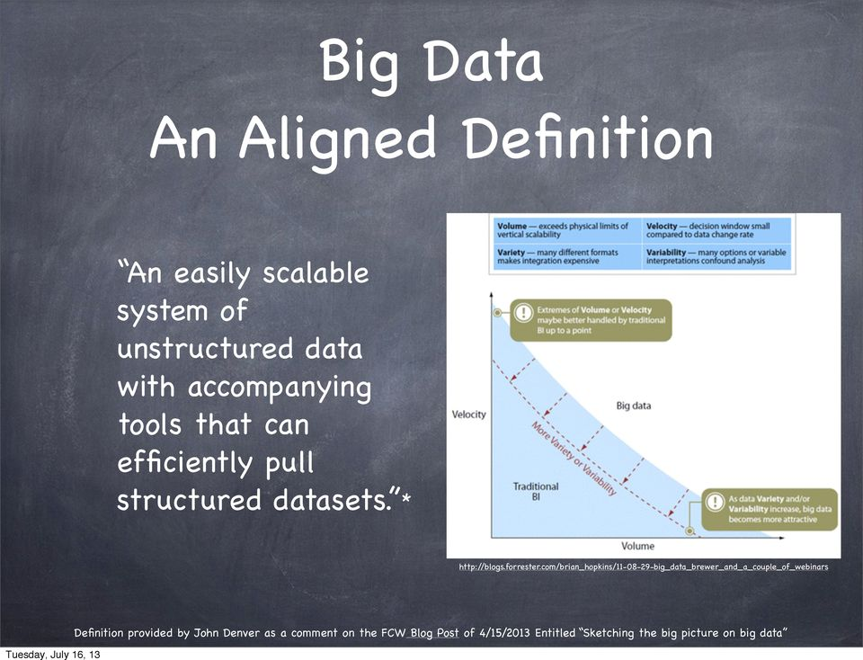 com/brian_hopkins/11-08-29-big_data_brewer_and_a_couple_of_webinars Definition provided by