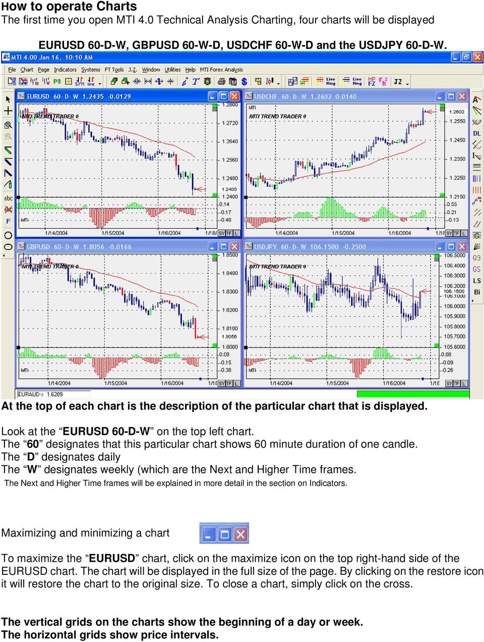Forex charts software free download