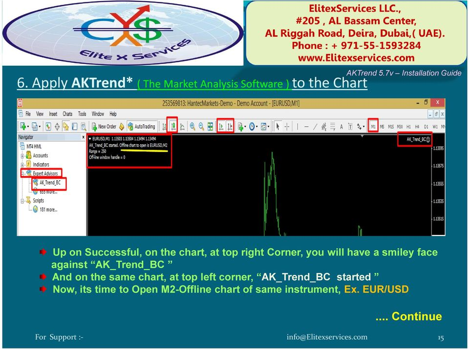 against AK_Trend_BC And on the same chart, at top left corner, AK_Trend_BC