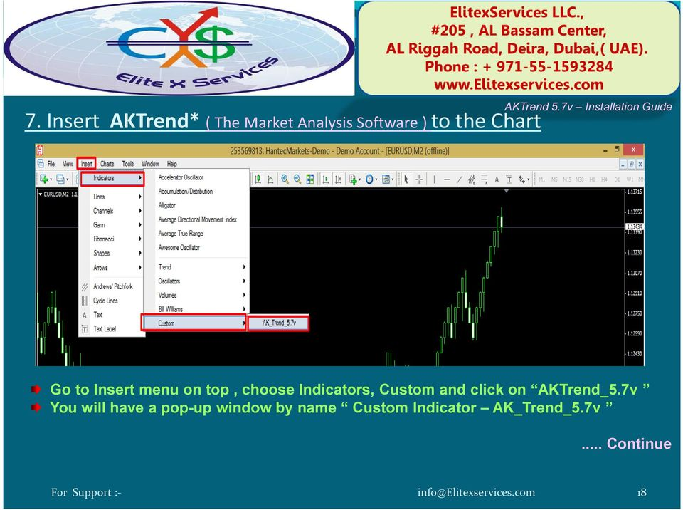 Custom and click on AKTrend_5.
