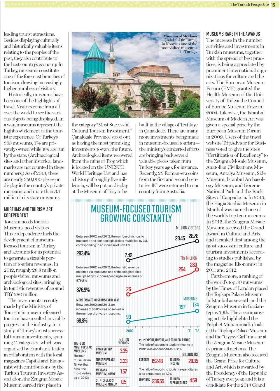 In Turkey, museums constitute one of the foremost branches of tourism, drawing increasingly higher numbers of visitors. Historically, museums have been one of the highlights of travel.
