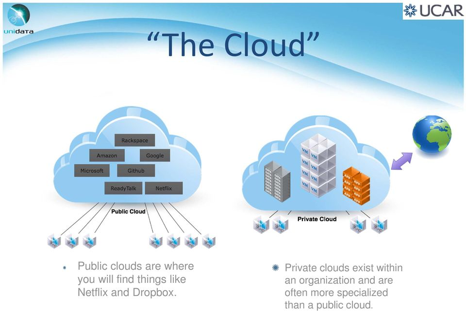 Private clouds exist within an organization