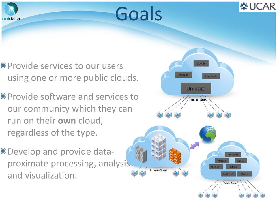 Provide software and services to our community which they can