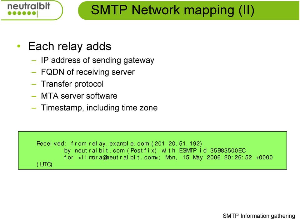 zone Received: from relay.example.com (201.20.51.192) by neutralbit.