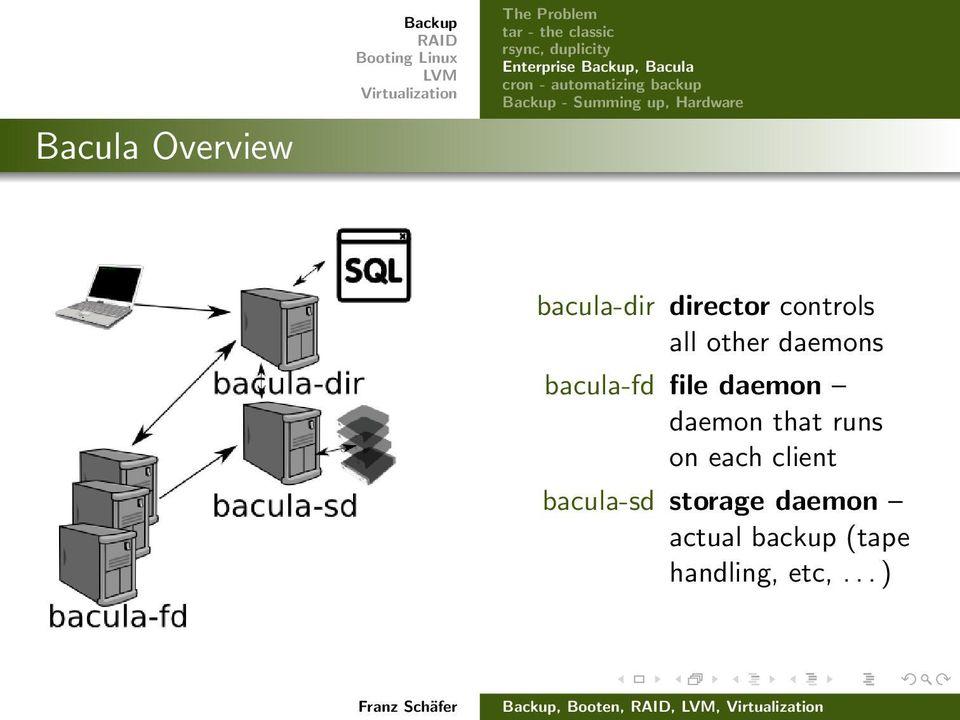 director controls all other daemons bacula-fd file daemon daemon that runs on each