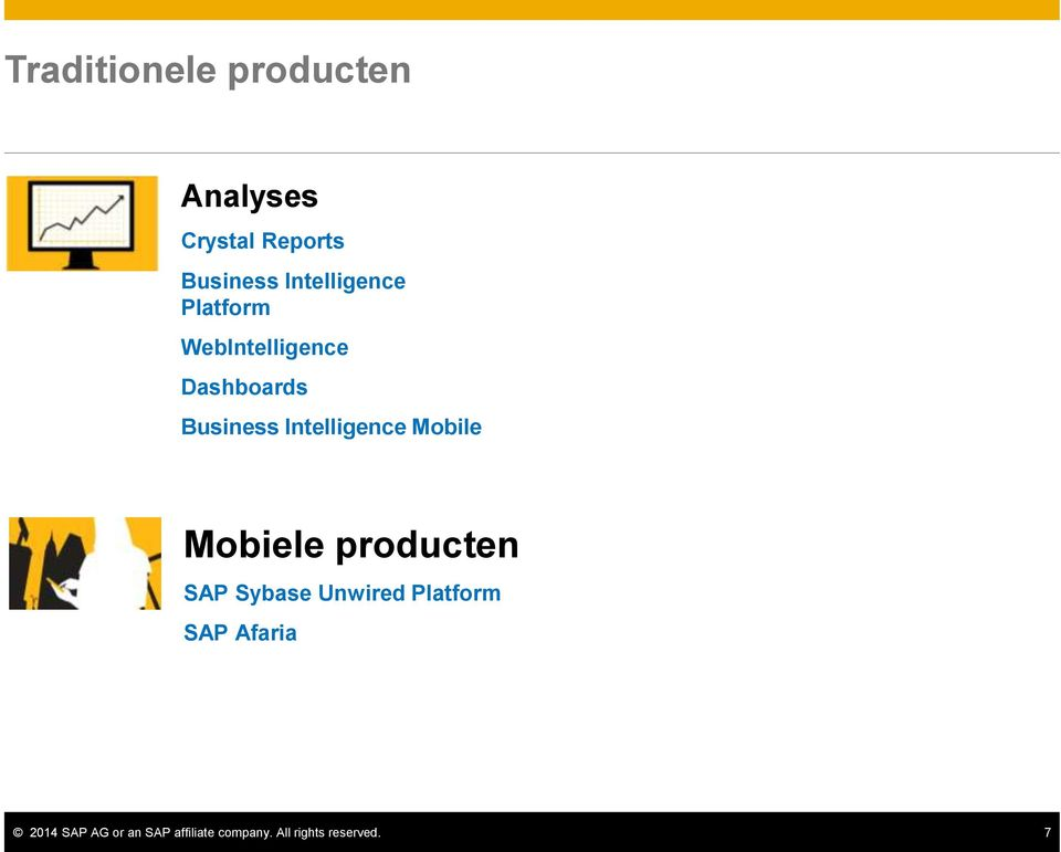 Intelligence Mobile Mobiele producten SAP Sybase Unwired