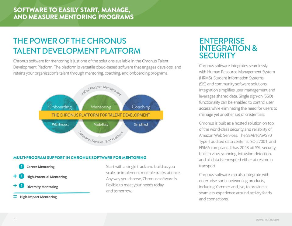 MULTI-PROGRAM SUPPORT IN CHRONUS SOFTWARE FOR MENTORING Career Mentoring High-Potential Mentoring Diversity Mentoring High-Impact Mentoring Start with a single track and build as you scale, or