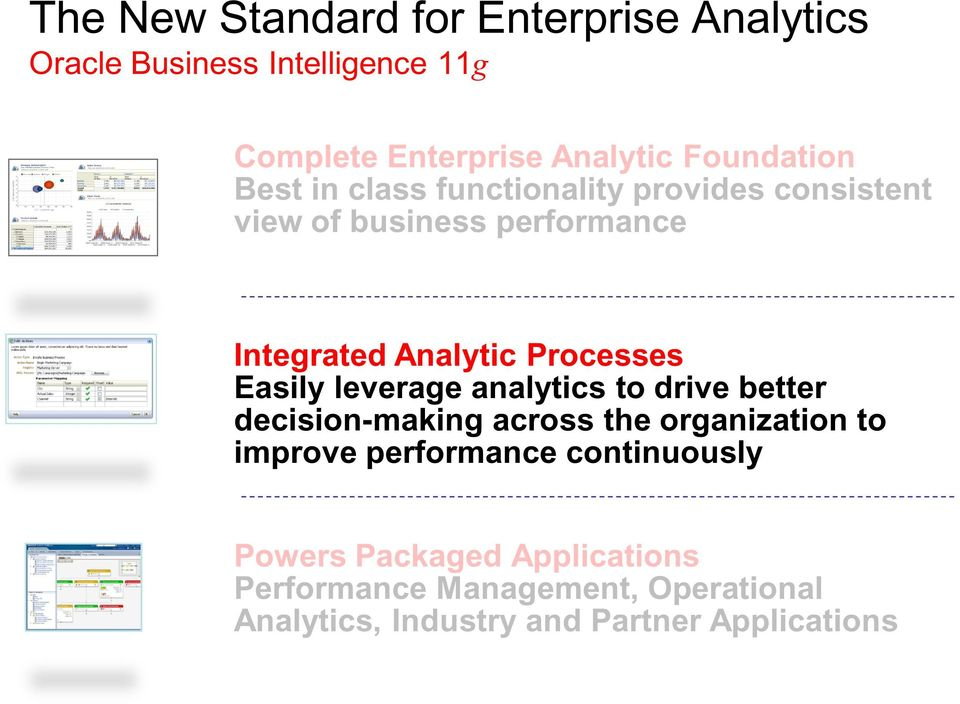 Processes Easily leverage analytics to drive better decision-making across the organization to improve