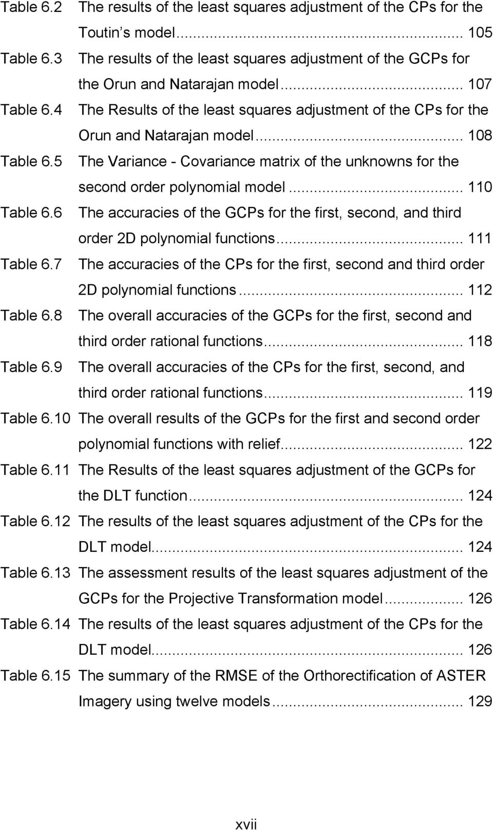 5 The Varance - Covarance matrx of the unknowns for the second order polynomal model... 110 Table 6.6 The accuraces of the GCPs for the frst, second, and thrd order D polynomal functons... 111 Table 6.