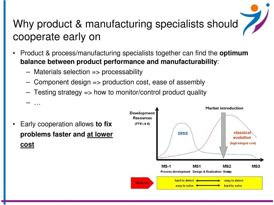Materials selection => processability Component design => production cost, ease of assembly Testing