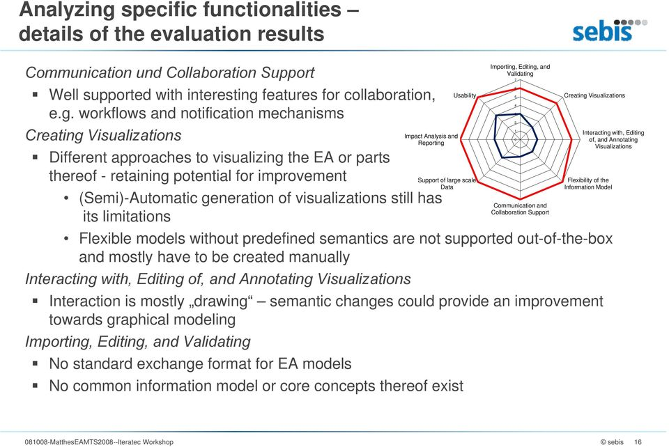 features for collaboration, e.g.