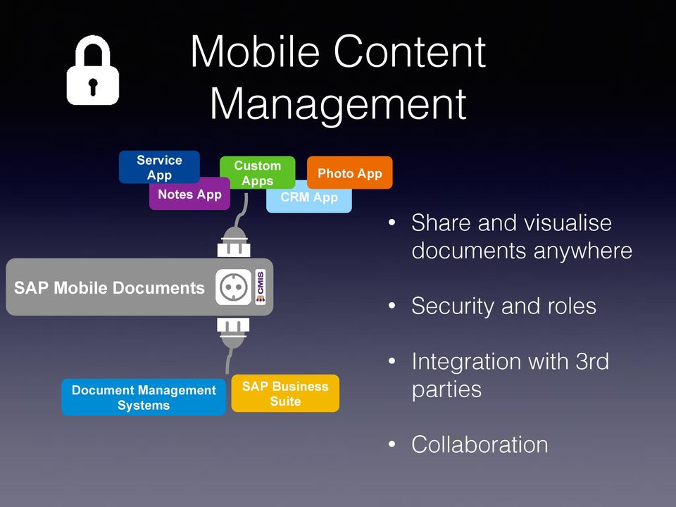 documents anywhere Security and roles Document Management