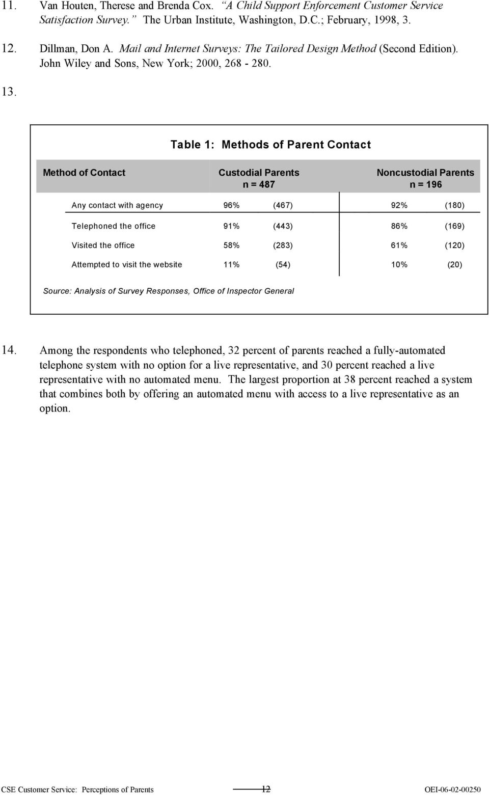 Table 1: Methods of Parent Contact Method of Contact Custodial Parents n = 487 Noncustodial Parents n = 196 Any contact with agency 96% (467) 92% (180) Telephoned the office 91% (443) 86% (169)
