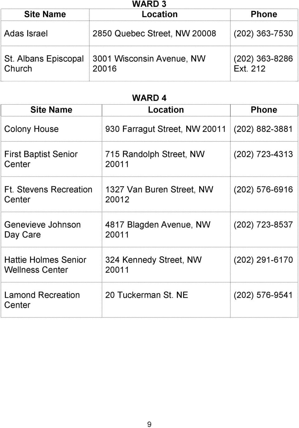 212 WARD 4 Site Name Location Phone Colony House 930 Farragut Street, NW 20011 (202) 882-3881 First Baptist Senior Center 715 Randolph Street, NW 20011