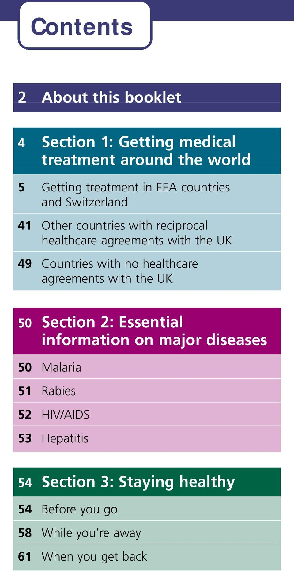 no healthcare agreements with the UK 50 Section 2: Essential information on major diseases 50 Malaria 51 Rabies