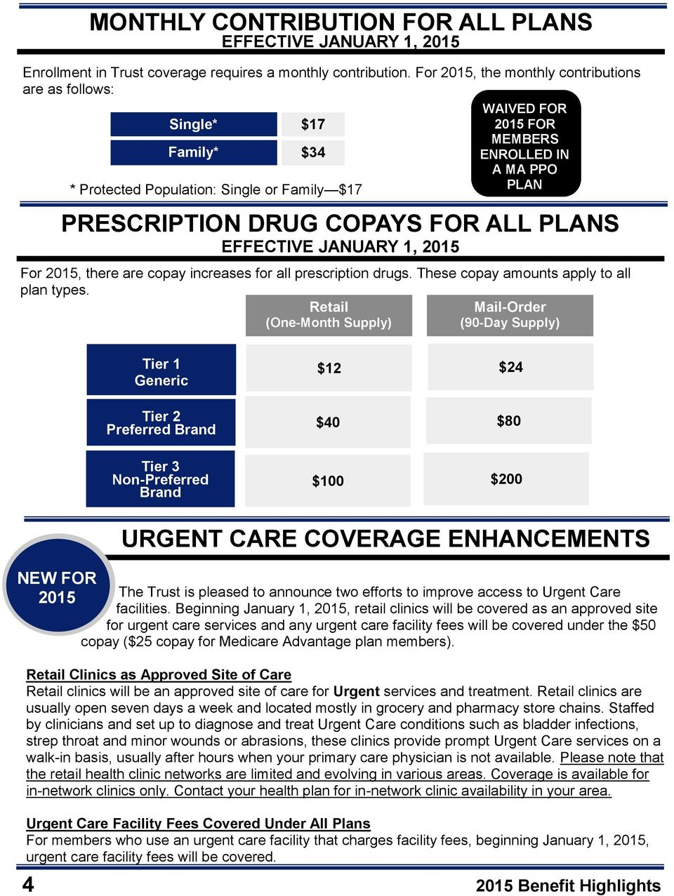 FOR ALL PLANS For 2015, there are copay increases for all prescription drugs. These copay amounts apply to all plan types.