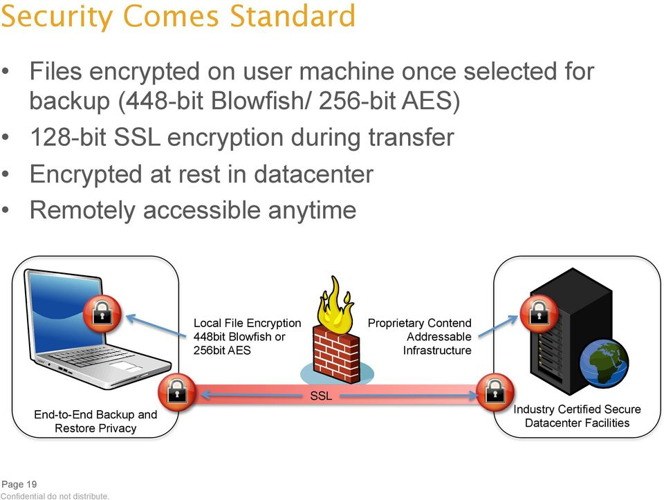 accessible anytime Local File Encryption 448bit Blowfish or 256bit AES Proprietary Contend